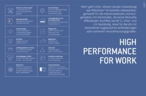 thumbnail of High Performance for Work = 2021